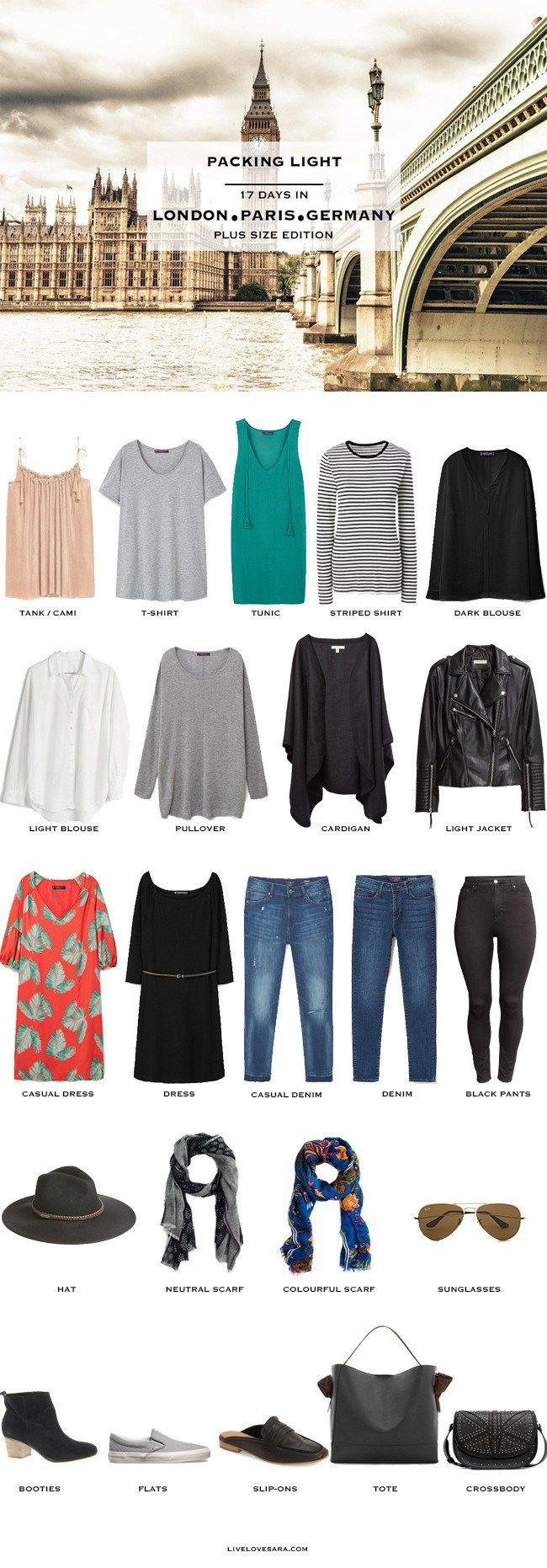 What to Pack for London, Paris, and Germany - Plus Size Edition