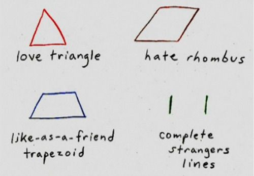 demetri martin drawings - Google Search