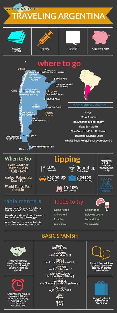 #Argentina #Travel Cheat Sheet; Sign up at www.wandershare.com for high-res…