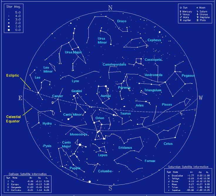 The Constellations...for those of you who still can't see them (myself included).