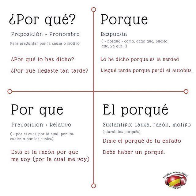 A la hora de escribir, suelen plantearse dudas sobre cómo escribir determinadas palabras. Se trata de las palabras homófonas que a pesar de sonar igual, tienen distinta forma. En español existen muchas, por lo que pueden resultar difíciles de recordar y conseguir escribir sin faltas de ortografía. Para facilitarte la tarea, te explico de forma rápida y muy visual cuál es la diferencia entre porque, por que, porqué y por qué. #languageLearning #Spanish  Pin for later!