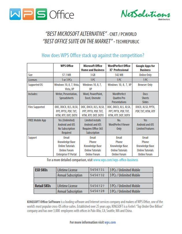 PT. #Netsolutions Infonet #WPS Office Best Office Suite on the Market