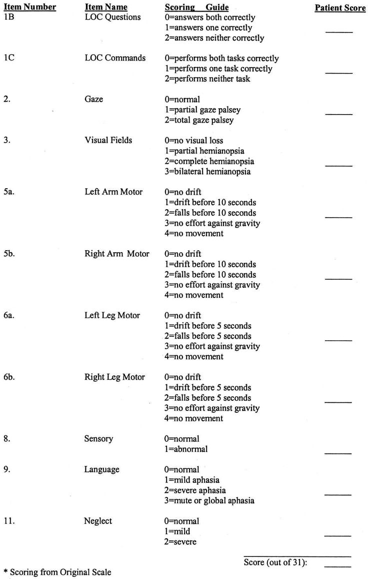 Elegant Nih Stroke Scale Certification Nih stroke scale