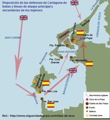 Disposición de las defensas de Cartagena de Indias y líneas de ataque principal y secundarias de los ingleses.