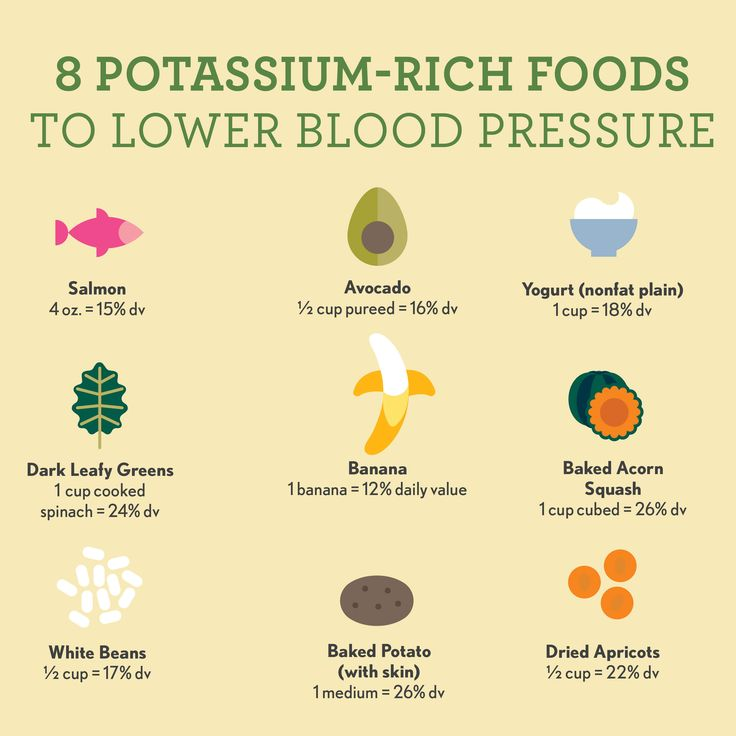 Healthy Natural Ways To Lower Blood Pressure