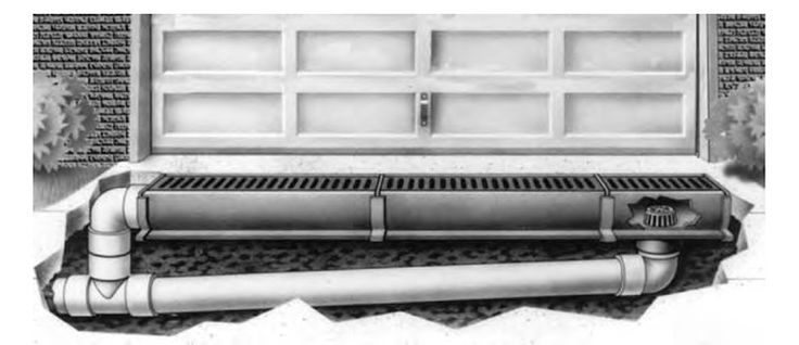 Driveway Drains and Grates | ... the typical applications for drainage grates and channel drains