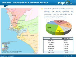 Análisis de la oferta y demanda para centros comerciales tipo mall enLima Metropolitana y el Callao.Oferta de Centros Comerciales en Lima Metropolitana