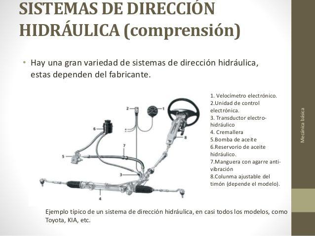 Resultado De Imagen Para Diagrama De Sistema De Direccion De Tercel 98 Gym Gym Equipment Stationary Bike