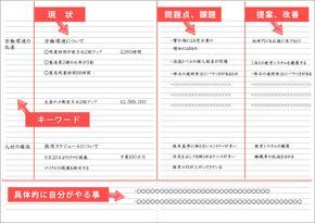考えや意見をまとめる時にはアナログノートがやっぱり最強。仕事が出来る人のノート活用法とは。 | ホームページ制作 大阪|株式会社I.M.D