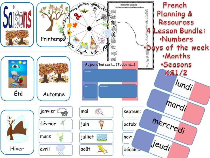 4 French Lessons and Resources: Numbers, Days, Months & Seasons  KS1/2