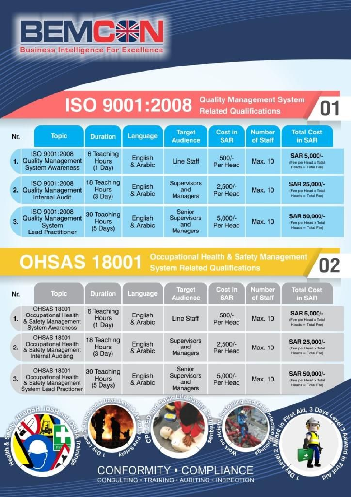 #ISO 9001:2008 #QualityManagementSystem related Qualification at very nominal cost in #SaudiArabia. Info@BEMCON.co.uk