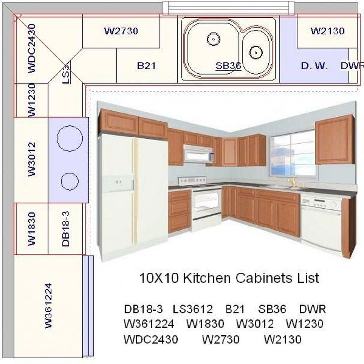 Plans and layouts best kitchen floor islands these island for Perfect kitchen floor plan