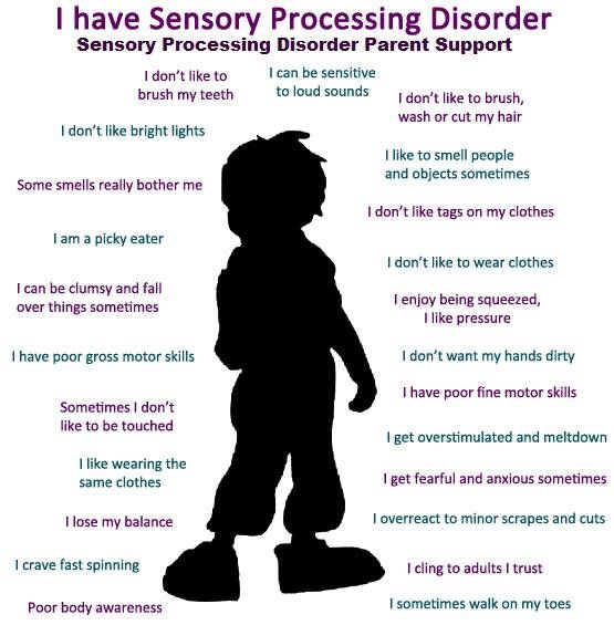 Sensory processing disorder and sex