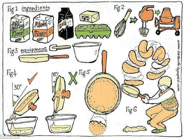 Ha - how to make the perfect pancake for Shrove Tuesday