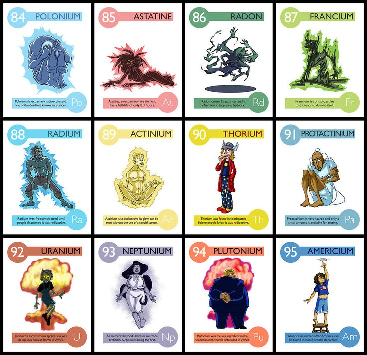 Periodic Table what is the first element of the periodic table trivia crack : 10 best elements images on Pinterest | Character design, Character ...