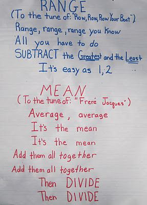 Anchor chart and printable song lyrics for RANGE and MEAN (Average). (Range