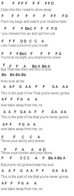 Fight Song Lyrics Chords - Fight Song | Sheet Music Direct - MTM