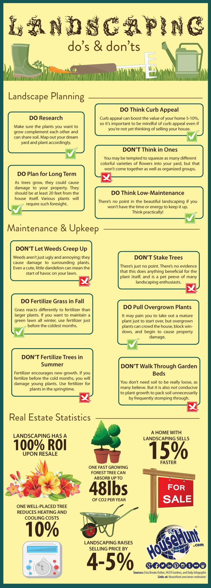 Landscaping Do's and Don'ts [Infographic] - Here are all the basic landscaping do's and don'ts to help you plan and maintain your home lawn and gardens. We even take a look at how landscaping plays a role in real estate.