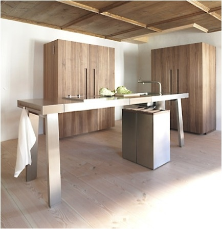 Bulthaup Kitchen - colours