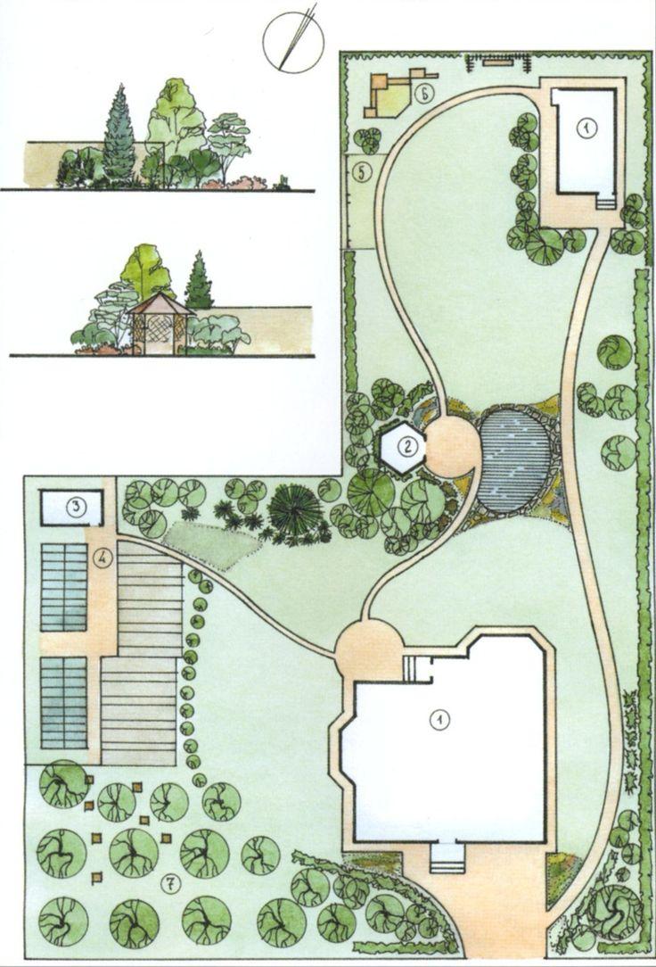 Первый и дальний план в ландшафтном дизайне