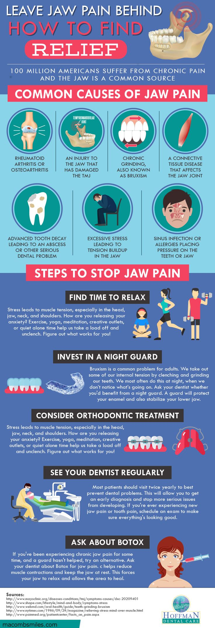Is Your Jaw Pain Due to Cavities? When to Get Help #cavities #jaw #pain #TMJ #dentist