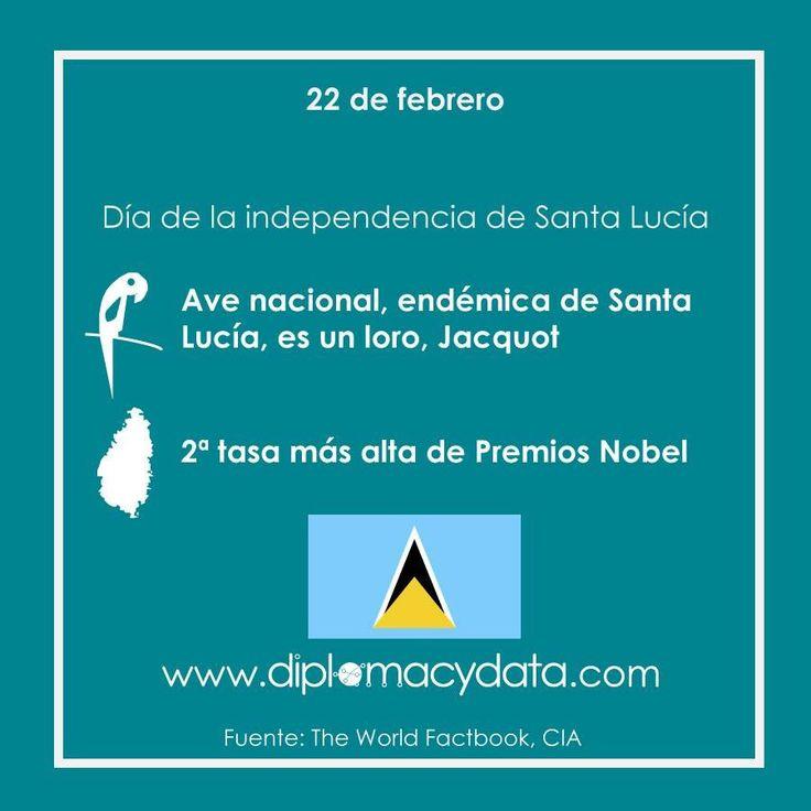 2ª tasa más alta de Premios Nobel. Su ave nacional, endémica de Santa Lucía, es un loro (Jacquot). ¡Feliz día de la independencia #SantaLucía! #diplomacydata