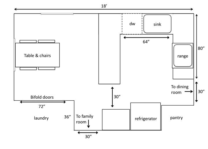 Simple kitchen blueprint interior design simple kitchen drawing creditrestore us malvernweather Image collections