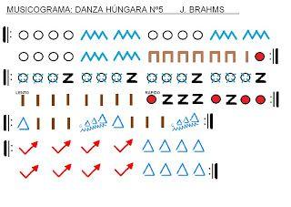 La clase de Música de Pedro: Musicograma Danza Húngara nº5 Brahms.