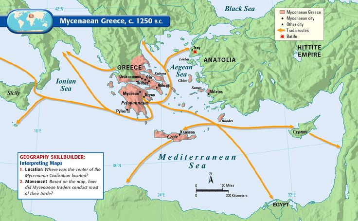 Trading system in ancient greece