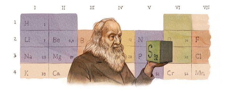 dmitri-mendeleevs doodle | O químico e físico russo Dmitrij Mendelejew merece hoje destaque no google no dia do seu 182.º aniversário (8 de Fevereiro de 1834 - São Petersburgo). O doodle mostra Dmitrij Mendelejew com a tabela periódica dos elementos químicos como pano de fundo.