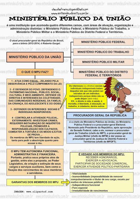 Great Minist Rio P Blico da Uni o