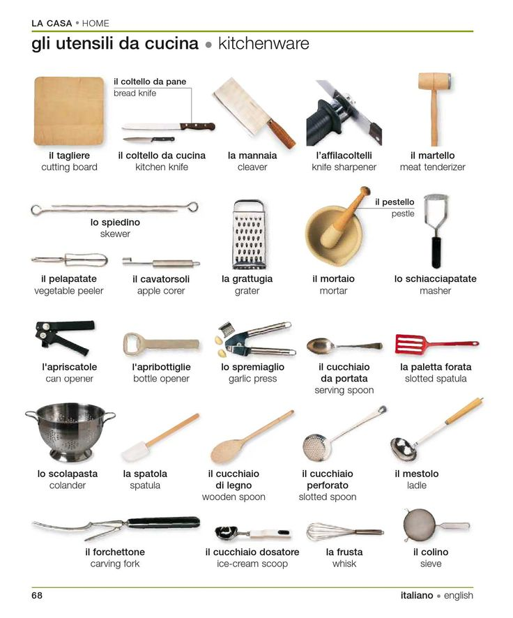 Learning Italian - Kitchenware