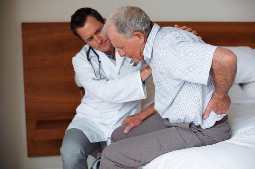 Pain Management Processes that help in Treating Acute and Chronic Pain Types