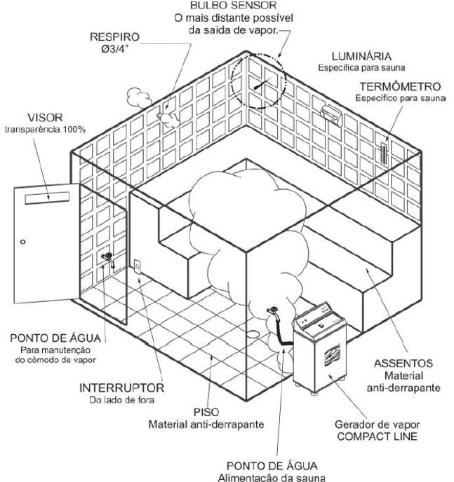 2584e3b883a84be4c1e26ca5b35a0a29 sauna room spa sauna best 25 sauna room ideas on pinterest indoor sauna, sauna McCoy Sauna Wiring-Diagram at fashall.co