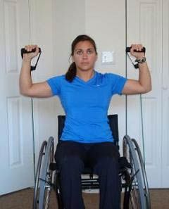 Resistance Band Workout for Wheelchair users If you have questions or need help with your #Catheter and #CatheterSupplies please don't hesitate to email us at info@selfcatheters.com
