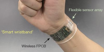 The Global Wearable Sensors Market is Estimated to be Valued at USD 1,943.6 Million by 2024, According to Research Nester.