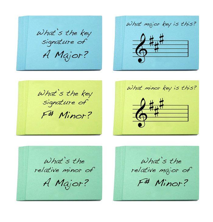 Key Signature Flashcards - 3 Sets of colour coded cards. ( Major Keys,  Minor Keys & Relative Major-Minor Keys) by MusicEducationTools on Etsy https://www.etsy.com/listing/225971206/key-signature-flashcards-3-sets-of