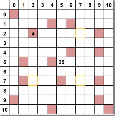 Multiplication Game Board: THIS IS AMAZING! My 3rd grader couldn't get enough!