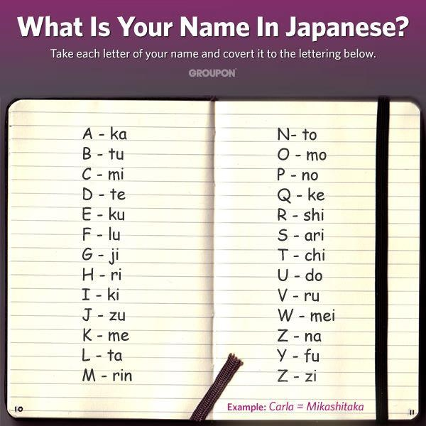 What is your name In Japanese?