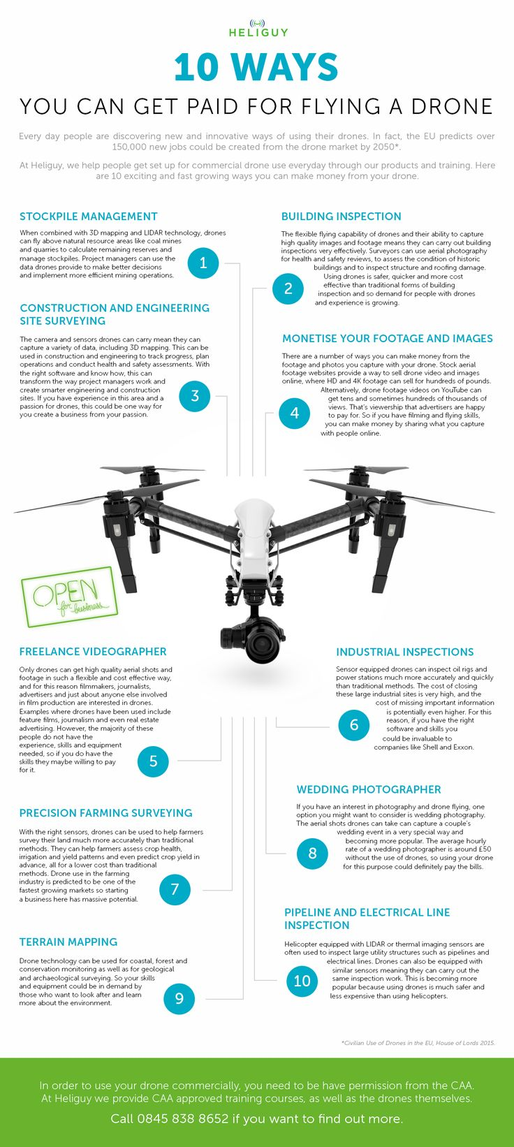10 Ways You Can Get Paid For Flying A Drone Learn more here: http://www.heliguy.com/blog/2015/12/29/make-money-flying-a-drone/