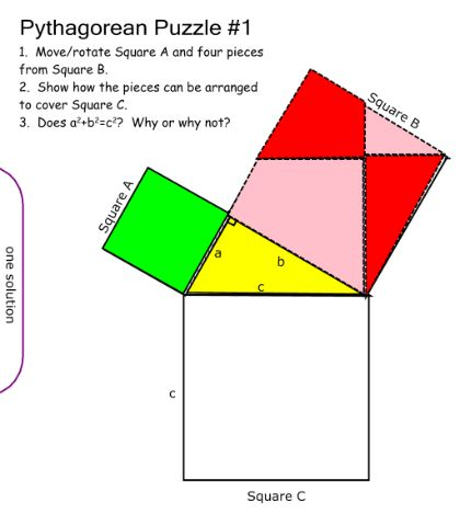 This notebook contains six different proofs of the Pythagorean Theorem with moveable puzzle pieces. Puzzles can be used on the SMART board and/or can be printed so that students can cut the out and tape/glue them together. R