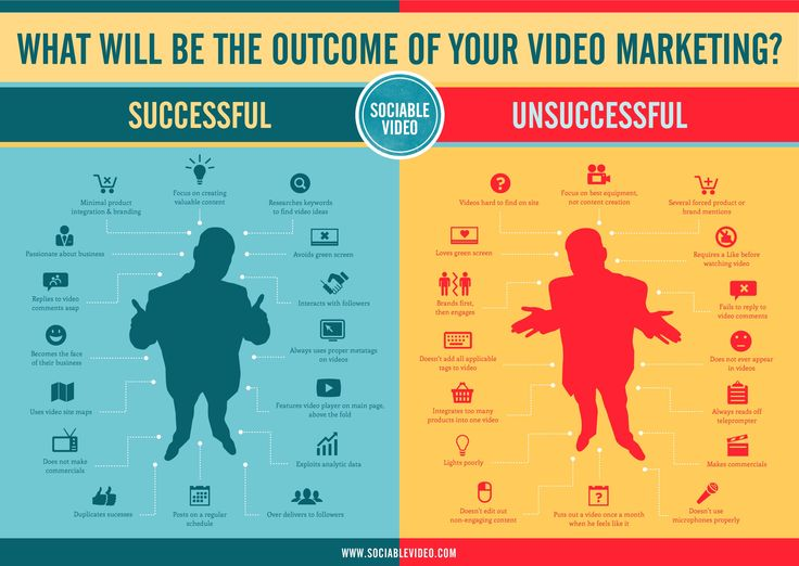1000+ images about #Video Marketing on Pinterest | Marketing ...