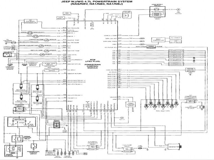 Jeep Grand Cherokee Wiring Diagram In 2020