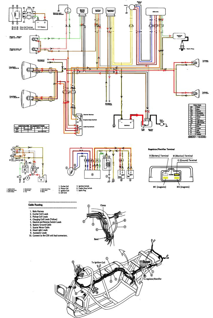 kawasaki 1988 KLF220A1    Bayou       Wiring       Diagram      Atvs   Motorcycle tips  Electric scooter  Cars