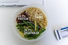"""""""3つに分類(…)「栄養不足」、「栄養過多」、「相性(広義の不耐症)」(…)疲労症状など(…)「セリアック病」、「遅延型食物アレルギー」、「食物不耐症」"""" 疲れが取れないのは食べ物が原因 http://fatigue.hajime888.com/f058.html"""