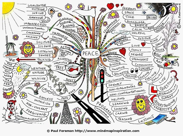 The Peace mind map created by Paul Foreman will help you to consider how harnessing a peaceful world begins inside each and every one of us. The mind map breaks down some of the important and often simple strategies for effective inner and outer peace.