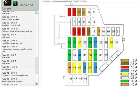 Fuse Box Diagram For 2011 Volkswagen Jetta in 2020 | 2006 ...