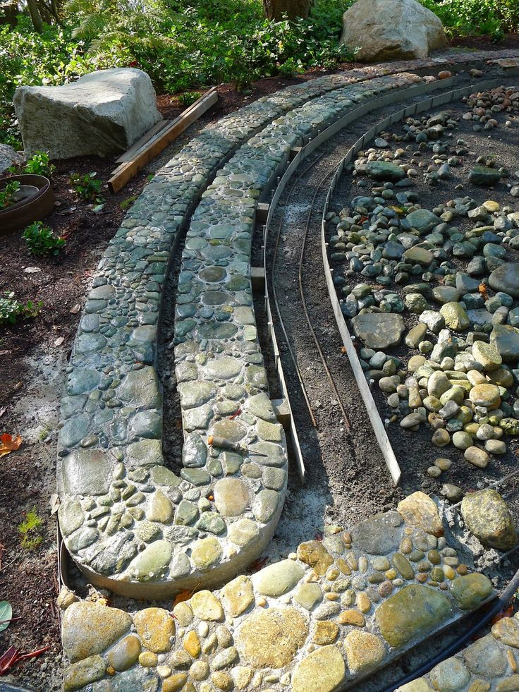 Jeffrey Bale's World of Gardens: The Hall's Hill Labyrinth Project: The Mala Circuit