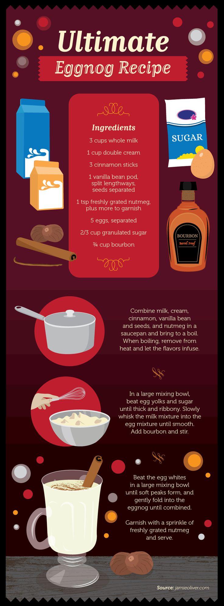 Ultimate Eggnog Recipe - Irresistible Eggnog Recipes for the Holidays