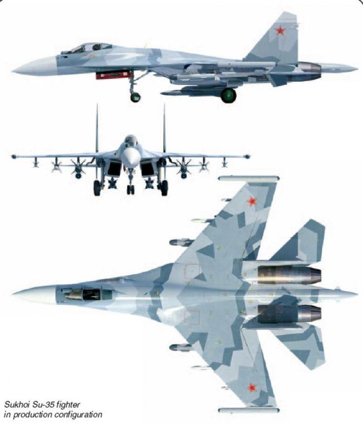 Sukhoi SU-35.